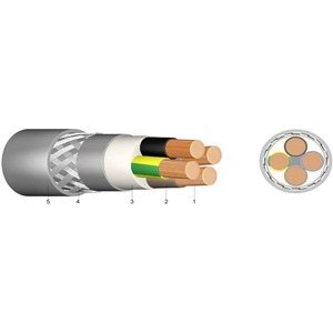 PVC Motoranschlussleitung SLCM 4x2,5
