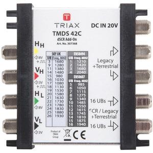 Multischalter Unicable TMDS 42 C - SCR/dCSS