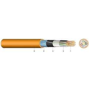 Halogenfreies Installationskabel flammwidrig E30 JE-H(ST)H 8X2x0,8