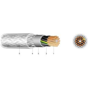PVC Steuerleitung mit Stahldrahtgeflecht LSYYQVY-JZ 3x0,75